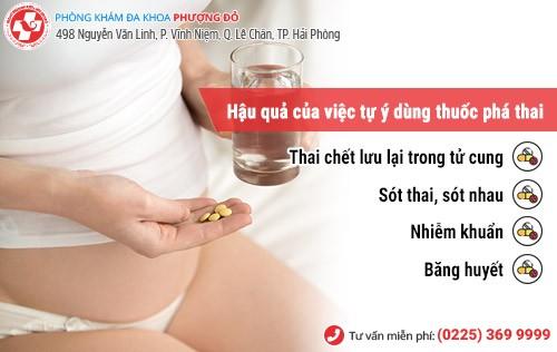 Tất cả thông tin xoay quanh thuốc phá thai