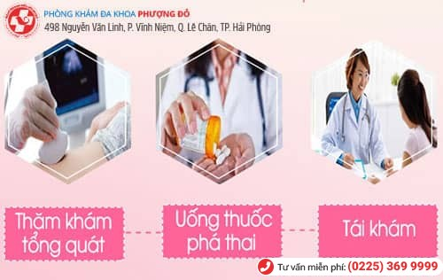 quy trình phá thai 4, 5, 6, 7 tuần